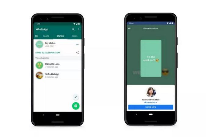 Los Estados De Whatsapp Se Podrán Compartir En Las